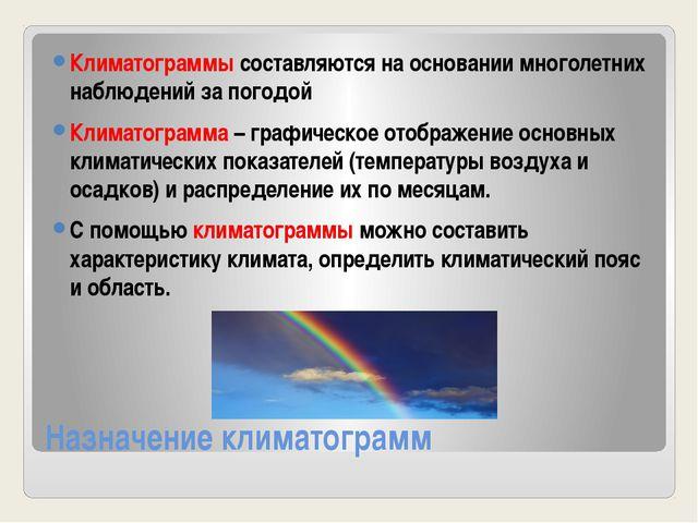 Назначение климатограмм Климатограммы составляются на основании многолетних н...