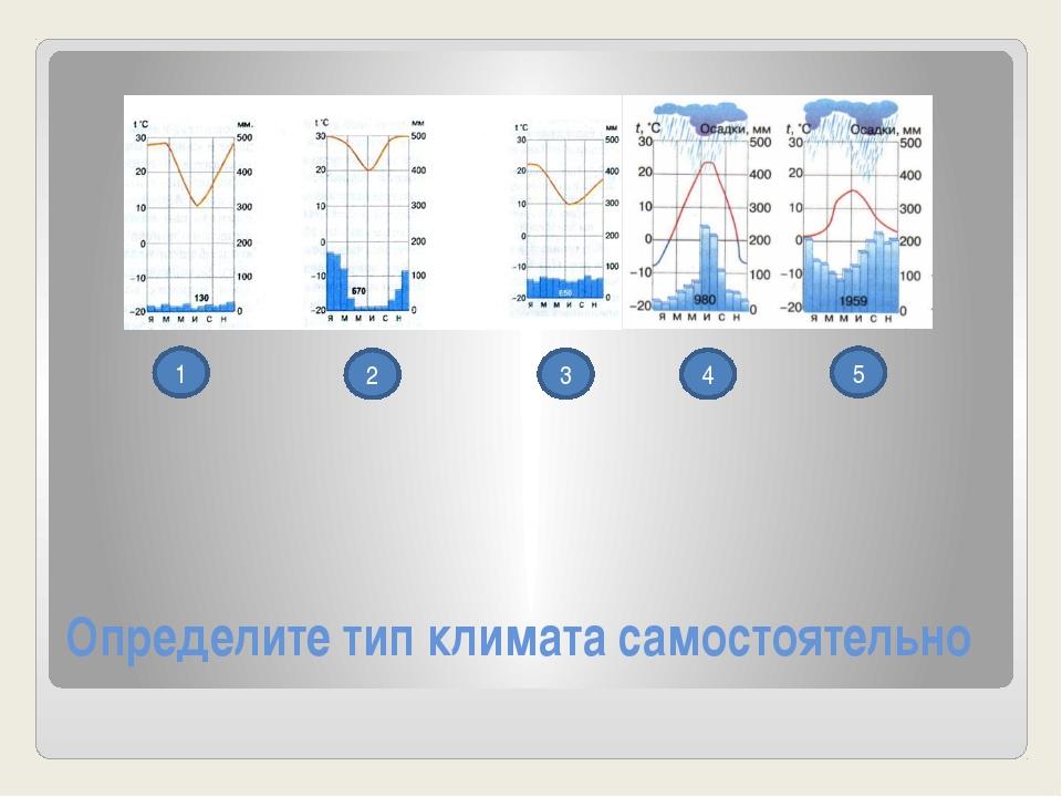 Определите тип климата самостоятельно 1 2 3 4 5