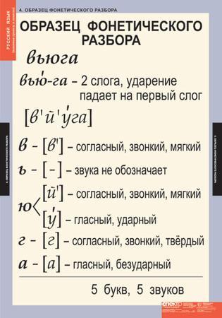 http://www.xn--b1aesdbrr2d4cr.xn--p1ai/NACH_SKOOL/RUSS/002/images/1-4ob-4.jpg