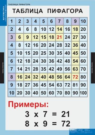 http://www.xn--b1aesdbrr2d4cr.xn--p1ai/NACH_SKOOL/MATM/080/images/ob_1.jpg