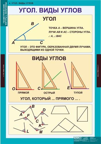 http://www.xn--b1aesdbrr2d4cr.xn--p1ai/NACH_SKOOL/MATM/N227/images/04G_Ygol.jpg
