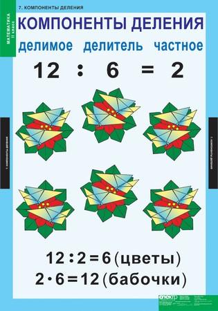 http://www.xn--b1aesdbrr2d4cr.xn--p1ai/NACH_SKOOL/MATM/077/images/07_Ae______.jpg