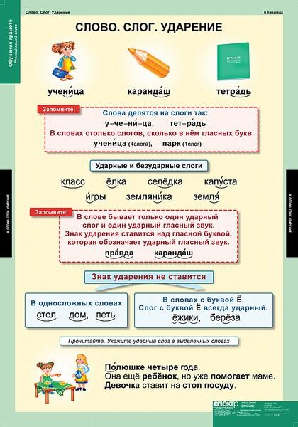 http://www.xn--b1aesdbrr2d4cr.xn--p1ai/NACH_SKOOL/RUSS/N312/images/8.jpg