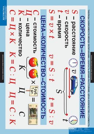 http://www.xn--b1aesdbrr2d4cr.xn--p1ai/NACH_SKOOL/MATM/080/images/ob_4.jpg