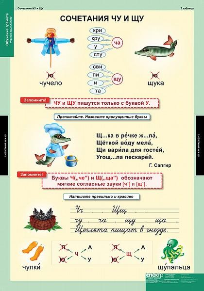 http://www.xn--b1aesdbrr2d4cr.xn--p1ai/NACH_SKOOL/RUSS/N312/images/7.jpg