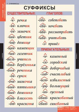 http://www.xn--b1aesdbrr2d4cr.xn--p1ai/NACH_SKOOL/RUSS/002/images/1-4ob-7.jpg