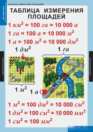 http://www.xn--b1aesdbrr2d4cr.xn--p1ai/NACH_SKOOL/MATM/080/images/ob_8.jpg