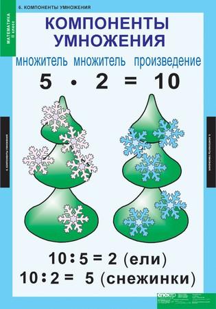 http://www.xn--b1aesdbrr2d4cr.xn--p1ai/NACH_SKOOL/MATM/077/images/06__________.jpg