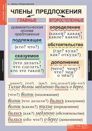 http://www.xn--b1aesdbrr2d4cr.xn--p1ai/NACH_SKOOL/RUSS/002/images/1-4ob-3.jpg