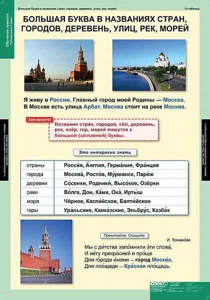 http://www.xn--b1aesdbrr2d4cr.xn--p1ai/NACH_SKOOL/RUSS/N312/images/14.jpg