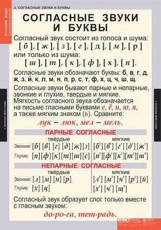 http://www.xn--b1aesdbrr2d4cr.xn--p1ai/NACH_SKOOL/RUSS/086/images/2.jpg