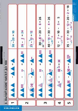 http://www.xn--b1aesdbrr2d4cr.xn--p1ai/NACH_SKOOL/MATM/007/images/03_03.jpg