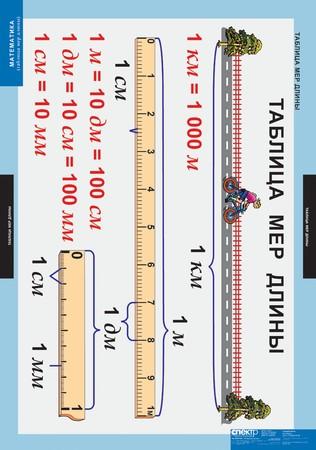 http://www.xn--b1aesdbrr2d4cr.xn--p1ai/NACH_SKOOL/MATM/080/images/ob_6.jpg