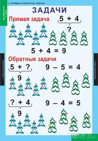 http://www.xn--b1aesdbrr2d4cr.xn--p1ai/NACH_SKOOL/MATM/077/images/03________________ae___.jpg