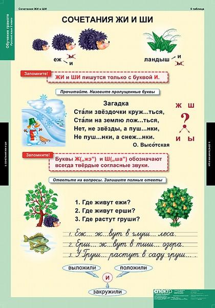 http://www.xn--b1aesdbrr2d4cr.xn--p1ai/NACH_SKOOL/RUSS/N312/images/5.jpg