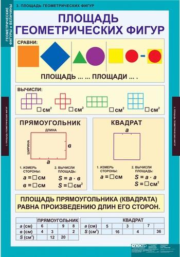 http://www.xn--b1aesdbrr2d4cr.xn--p1ai/NACH_SKOOL/MATM/N227/images/03G_ploshad.jpg