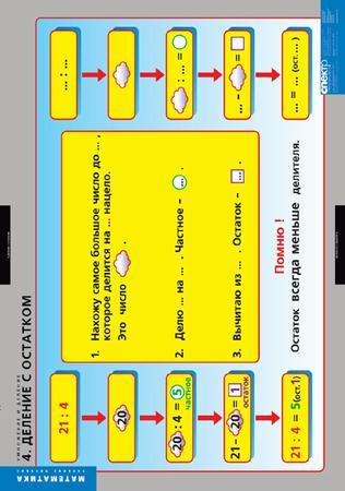 http://www.xn--b1aesdbrr2d4cr.xn--p1ai/NACH_SKOOL/MATM/009/images/05_04.jpg