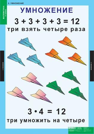 http://www.xn--b1aesdbrr2d4cr.xn--p1ai/NACH_SKOOL/MATM/077/images/05__________.jpg