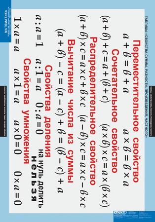http://www.xn--b1aesdbrr2d4cr.xn--p1ai/NACH_SKOOL/MATM/080/images/ob_5.jpg