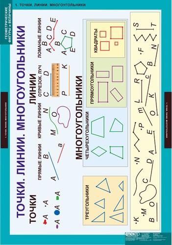 http://www.xn--b1aesdbrr2d4cr.xn--p1ai/NACH_SKOOL/MATM/N227/images/01G_TNM.jpg