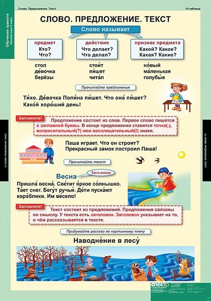 http://www.xn--b1aesdbrr2d4cr.xn--p1ai/NACH_SKOOL/RUSS/N312/images/10.jpg