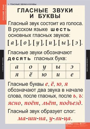 http://www.xn--b1aesdbrr2d4cr.xn--p1ai/NACH_SKOOL/RUSS/086/images/1.jpg