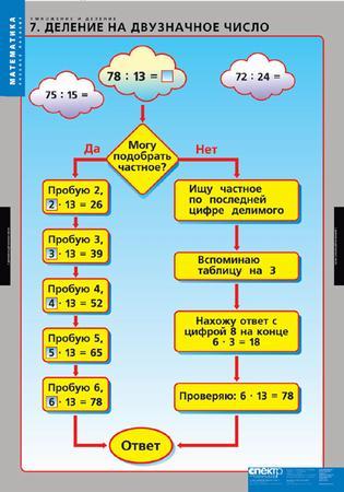 http://www.xn--b1aesdbrr2d4cr.xn--p1ai/NACH_SKOOL/MATM/009/images/05_07.jpg