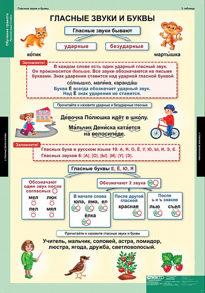 http://www.xn--b1aesdbrr2d4cr.xn--p1ai/NACH_SKOOL/RUSS/N312/images/2.jpg