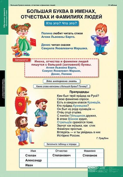 http://www.xn--b1aesdbrr2d4cr.xn--p1ai/NACH_SKOOL/RUSS/N312/images/12.jpg