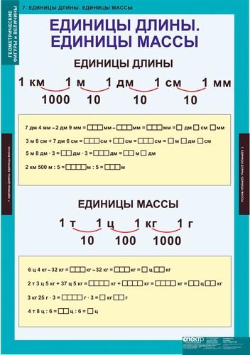http://www.xn--b1aesdbrr2d4cr.xn--p1ai/NACH_SKOOL/MATM/N227/images/07V_DLINA_MASSA.jpg