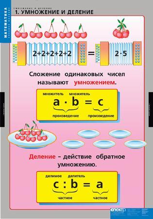 http://www.xn--b1aesdbrr2d4cr.xn--p1ai/NACH_SKOOL/MATM/009/images/05_01.jpg
