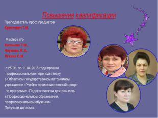 Повышение квалификации Преподаватель проф.предметов Кристович Т.И. Мастера п/