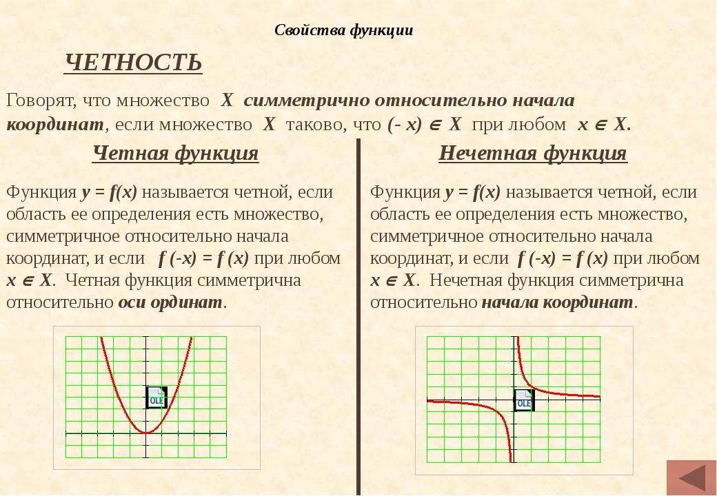 Свойства функции ЧЕТНОСТЬ Говорят, что множество Х симметрично относительно н...