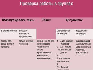 Проверка работы в группах Формулировка темы Тезис Аргументы В форме вопроса В