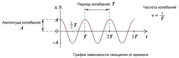 http://fizmat.by/pic/PHYS/page96/im1.png