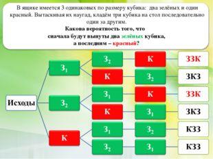 В ящике имеется 3 одинаковых по размеру кубика: два зелёных и один красный. В