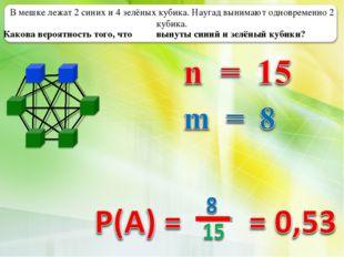 В мешке лежат 2 синих и 4 зелёных кубика. Наугад вынимают одновременно 2 куби