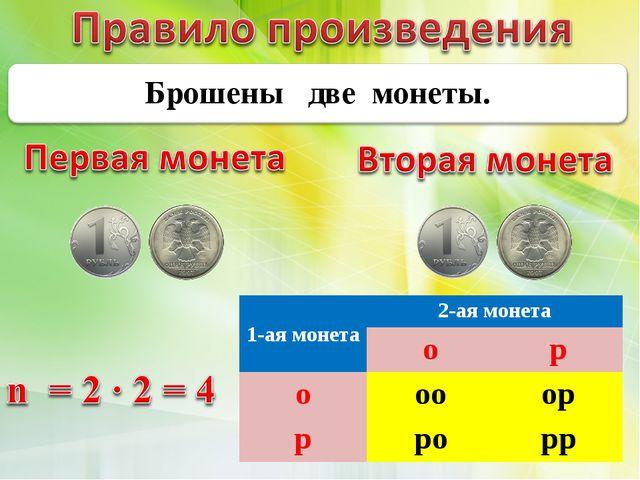 Брошены две монеты. 1-ая монета2-ая монета ор оооор ррорр