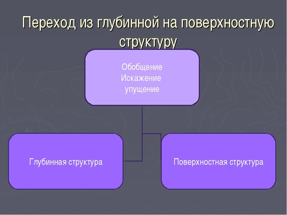 Переход из глубинной на поверхностную структуру