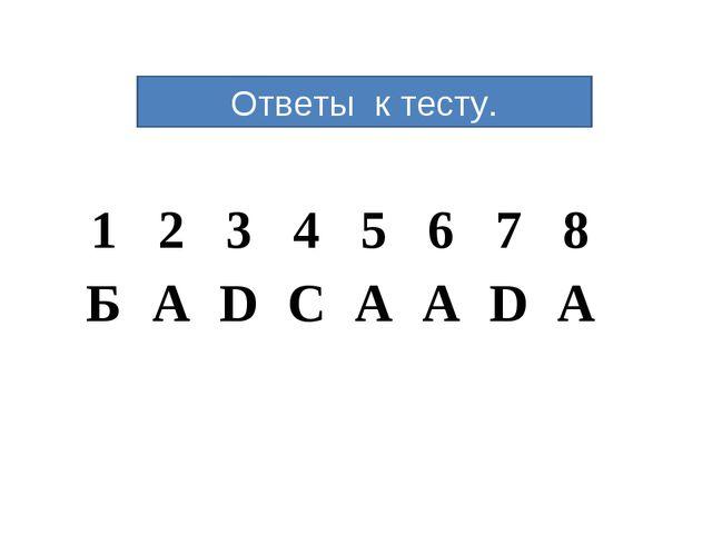 Ответы к тесту. 12345678 БАDСААDА