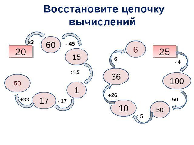 Восстановите цепочку вычислений 20 60 15 1 17 50 6 36 10 100 50 25 х3 - 45 :...