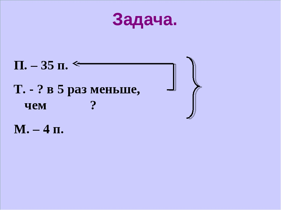Задача. П. – 35 п. Т. - ? в 5 раз меньше, чем ? М. – 4 п.