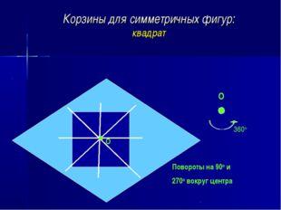 Корзины для симметричных фигур: квадрат О О Повороты на 90о и 270о вокруг цен