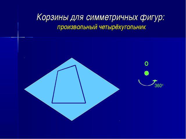 Корзины для симметричных фигур: произвольный четырёхугольник О 360о