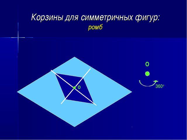 Корзины для симметричных фигур: ромб О 360о О