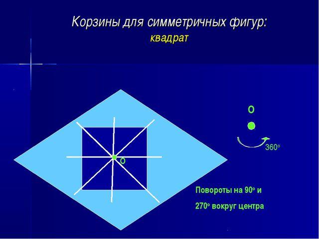 Корзины для симметричных фигур: квадрат О О Повороты на 90о и 270о вокруг цен...