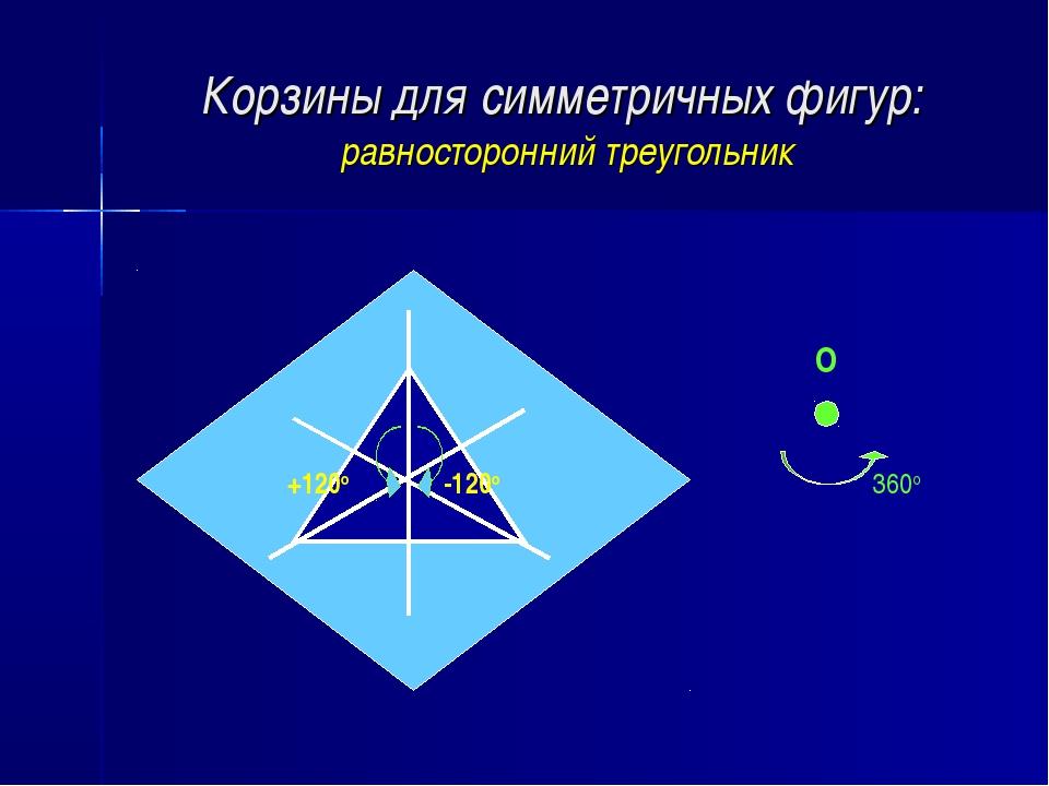 Корзины для симметричных фигур: равносторонний треугольник О 360о -120о +120о