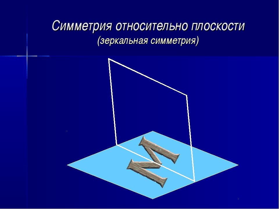 Симметрия относительно плоскости (зеркальная симметрия)