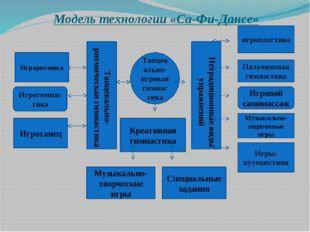 Танцевально-игровая гимнастика Танцевально-ритмическая гимнастика Нетрадицион