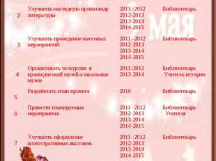 Этапы реализации проекта: Реализация проекта рассчитана на 2011 -2012, 2012-2